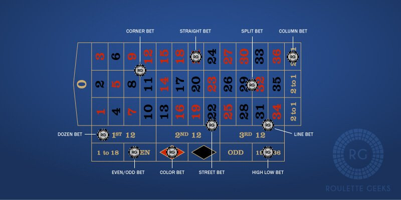 The Broader Rules of Roulette graphic